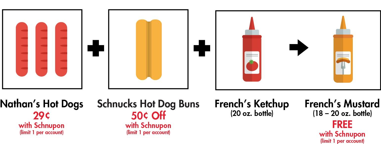 HotdogSchnupons